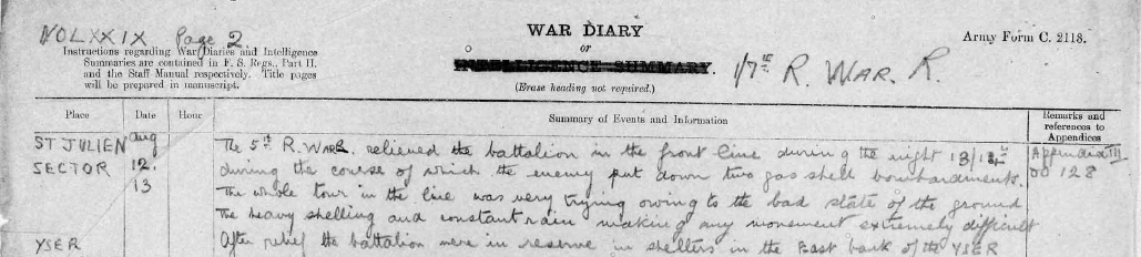 war-dairy-entry