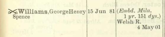 GHSDM Williams army list 1902